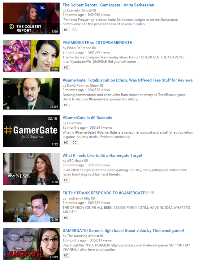 "The top 7 most viewed videos on YouTube, when searching for ""GamerGate"""
